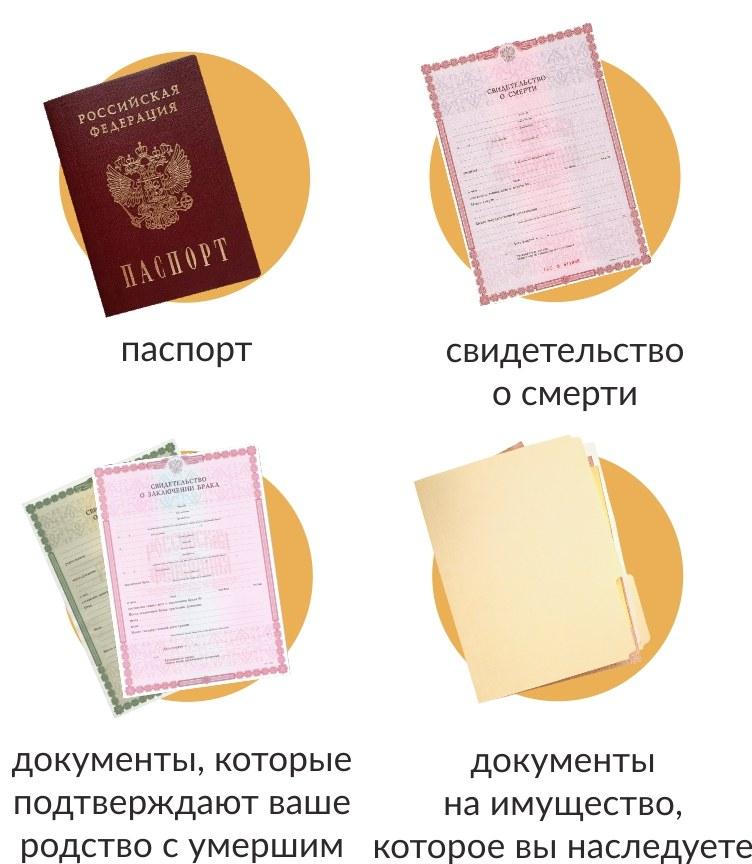 Какие документы наследник должен взять к нотариусу