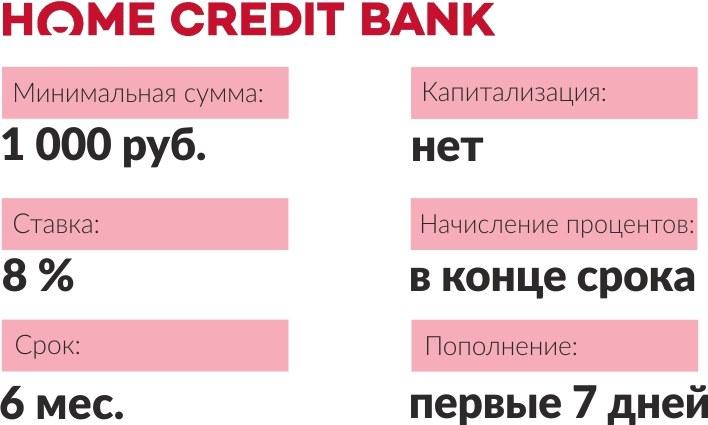 едит Банка «6месяцев» под 8%
