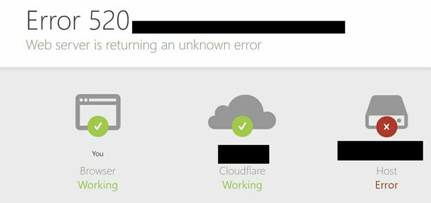 Результат возможной DDoS-атаки