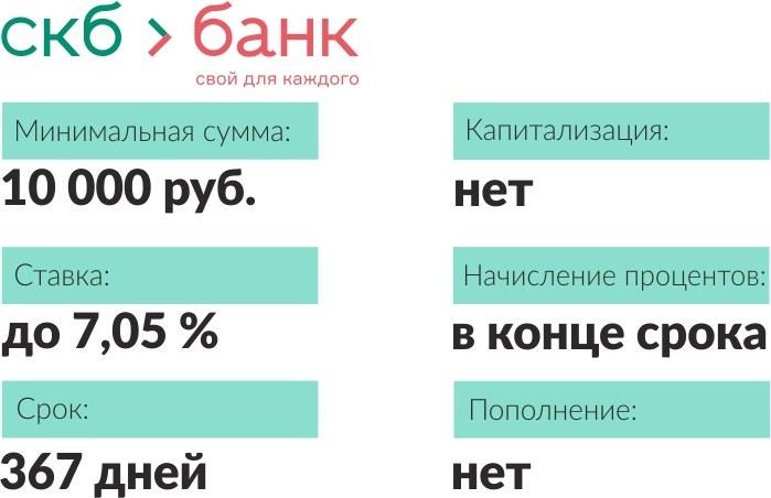 Вклад отСКБ-банка «Исполнение желаний» под 7,05%